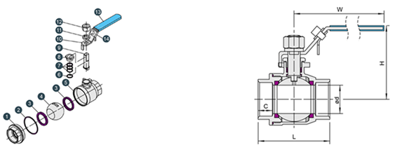 进口三片式不锈钢球阀