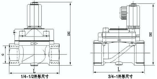 进口膜片式高压电磁阀