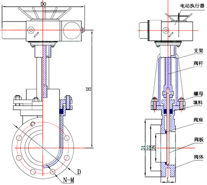 进口电动刀型闸阀