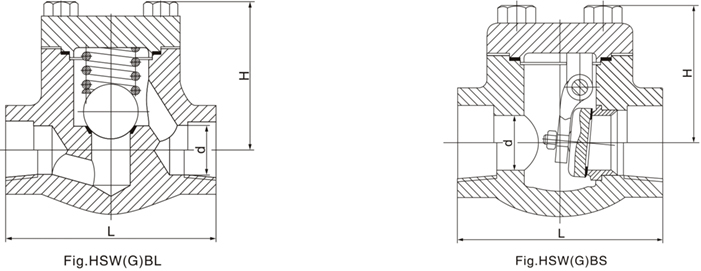 进口承插焊螺纹锻钢止回阀