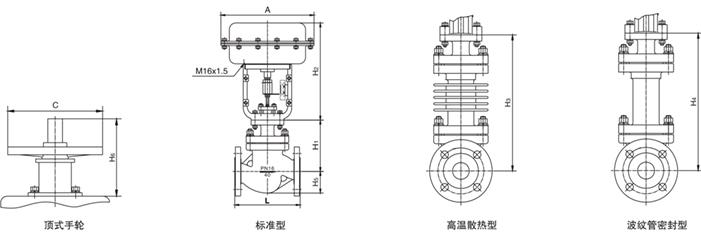 进口精小型气动单座调节阀