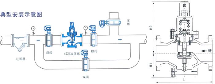 进口直接作用弹簧活塞式减压阀