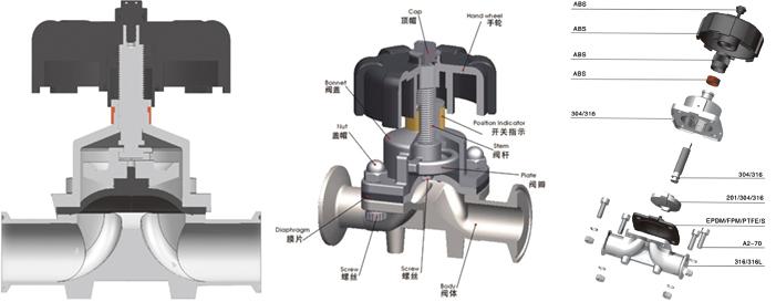 进口卫生级隔膜阀