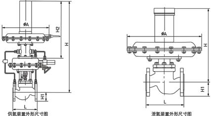 进口氮封装置控制阀(氮封阀)