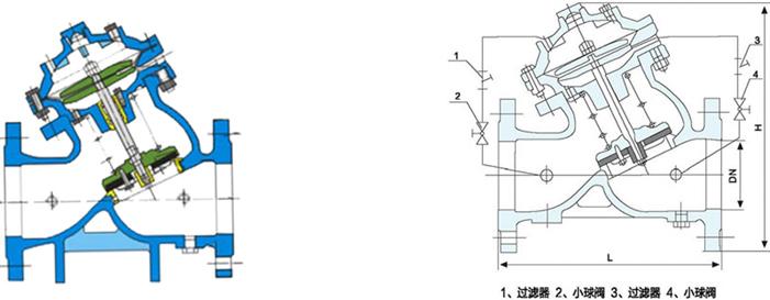 进口隔膜式遥控浮球阀